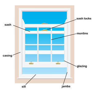 A replacement window details and terms in Rosemount